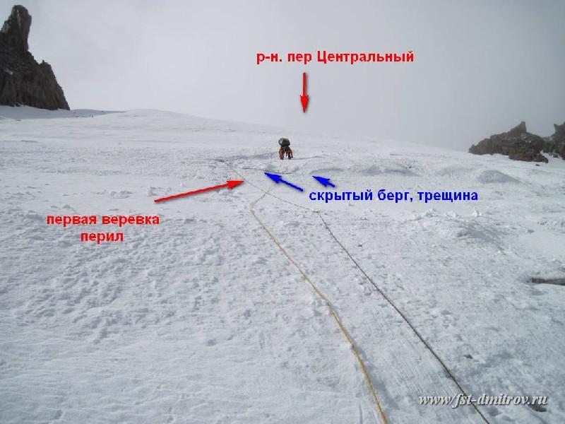 Отчет о горном походе 3 к.с. по Киргизскому хребту (Северный Тянь-Шань)